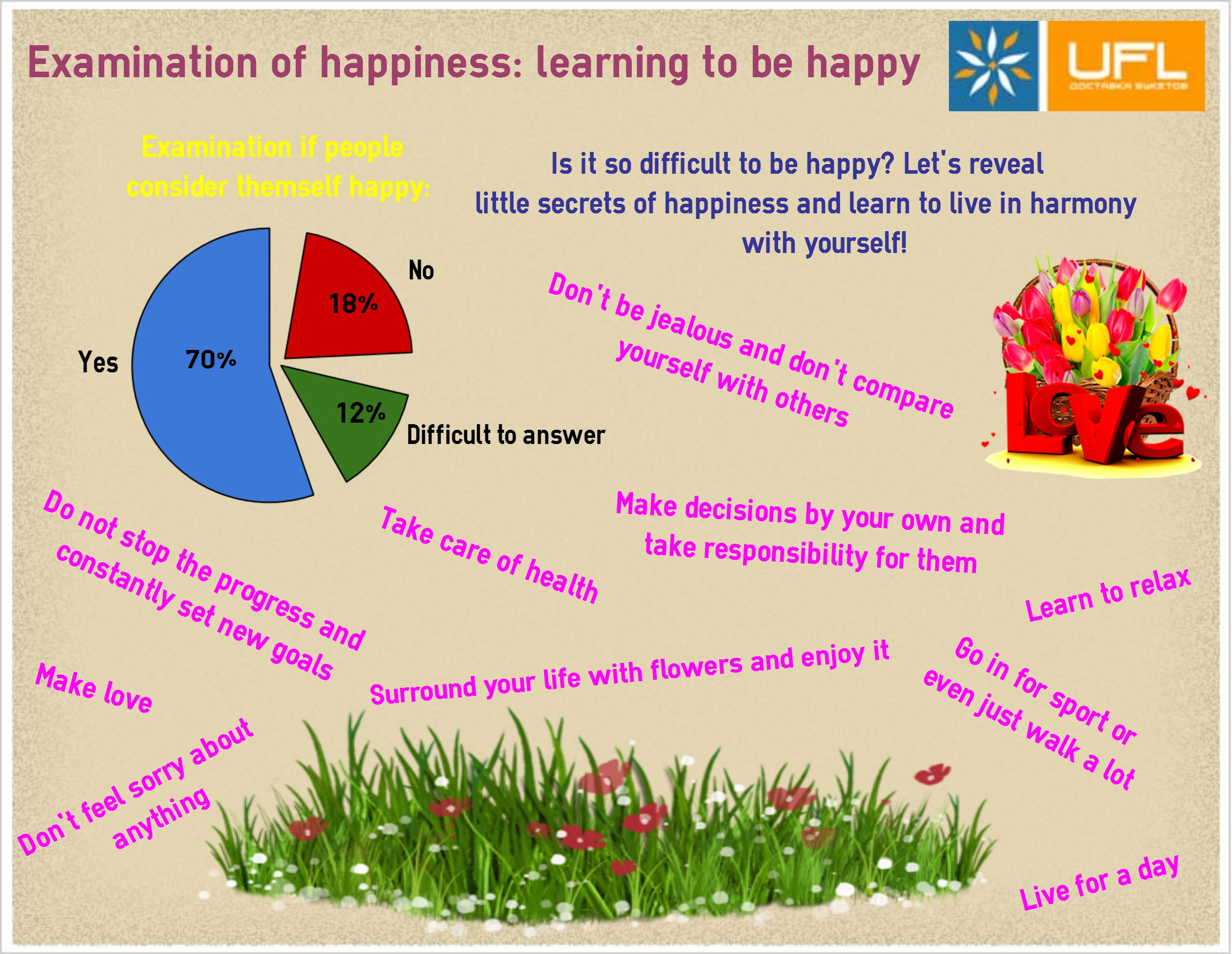 Examination of happiness: few steps to become a happy person